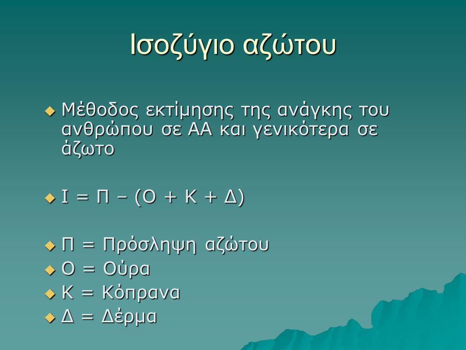 Ισοζύγιο αζώτου  Μέθοδος εκτίμησης της ανάγκης του ανθρώπου σε ΑΑ και γενικότερα σε άζωτο  Ι = Π – (Ο + Κ + Δ)  Π = Πρόσληψη αζώτου  Ο = Ούρα  Κ