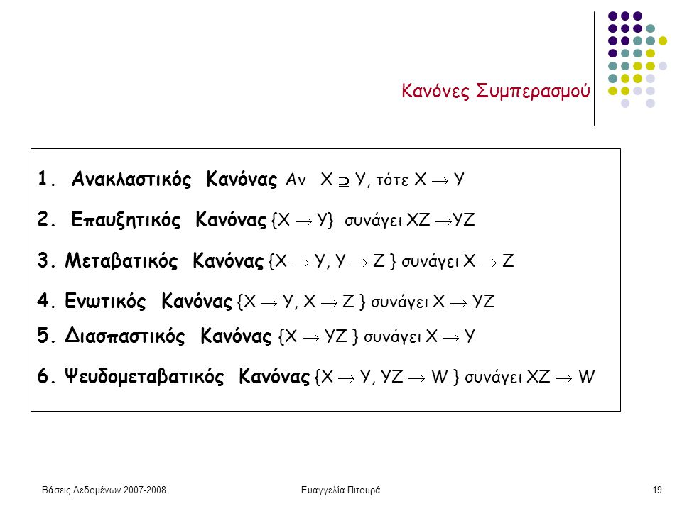 Βάσεις Δεδομένων 2007-2008Ευαγγελία Πιτουρά19 1.Ανακλαστικός Κανόνας Αν Χ  Υ, τότε X  Y 2.Επαυξητικός Κανόνας {X  Y} συνάγει ΧΖ  YZ 3.