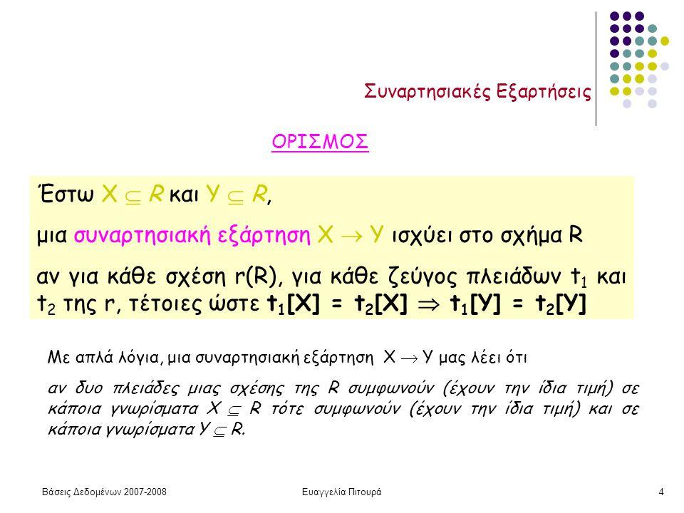 Βάσεις Δεδομένων 2007-2008Ευαγγελία Πιτουρά5 Συναρτησιακές Εξαρτήσεις Ισχύουν στο σχήμα - δηλαδή για όλες τις πιθανές σχέσεις (πλειάδες) Παράδειγμα: Ποιες (μη τετριμμένες) συναρτησιακές εξαρτήσεις ικανοποιεί η παρακάτω σχέση – δεν ξέρουμε αν ισχύουν στο σχήμα Μπορούμε όμως να πούμε ποιες δεν ισχύουν Α Β C D a 1 b 1 c 1 d 1 a 1 b 2 c 1 d 2 a 2 b 3 c 2 d 3 a 3 b 3 c 2 d 4 Αντί {Α 1, Α 2, …, Αn}  {Β 1, Β 2, …, Β m } γράφουμε Α 1 Α 2 …Α n  Β 1 Β 2 …Β m