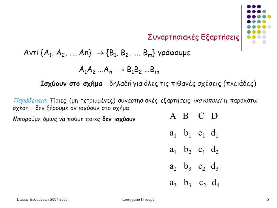 Βάσεις Δεδομένων 2007-2008Ευαγγελία Πιτουρά36 Ελάχιστο Κάλυμμα Πως θα υπολογίσουμε αν μια ΣΕ Χ  Β (με ένα γνώρισμα στο δ.μ.) είναι περιττή; Υπολογίζουμε το (Χ) + χρησιμοποιώντας το F – {Χ  Β} Περιττό αν το Β ανήκει στο (Χ) +