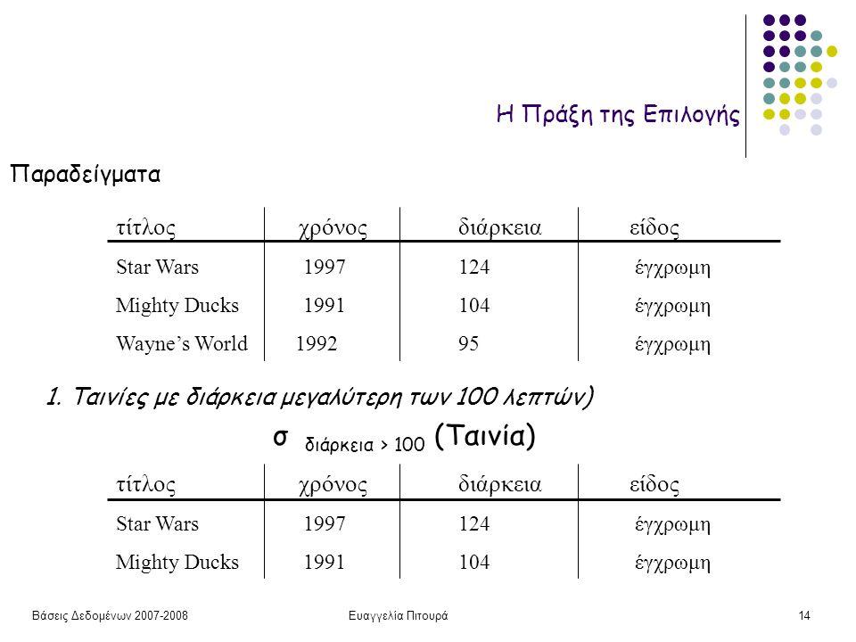 Βάσεις Δεδομένων 2007-2008Ευαγγελία Πιτουρά14 Η Πράξη της Επιλογής Παραδείγματα τίτλος χρόνοςδιάρκειαείδος Star Wars 1997 124 έγχρωμη Mighty Ducks 1991 104 έγχρωμη Wayne's World 1992 95 έγχρωμη 1.
