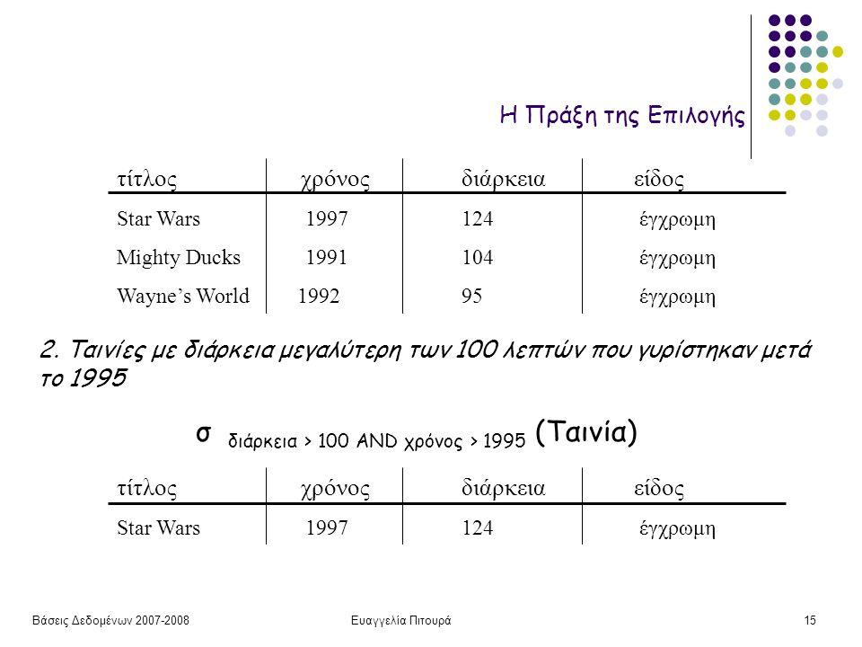 Βάσεις Δεδομένων 2007-2008Ευαγγελία Πιτουρά15 Η Πράξη της Επιλογής τίτλος χρόνοςδιάρκειαείδος Star Wars 1997 124 έγχρωμη Mighty Ducks 1991 104 έγχρωμη