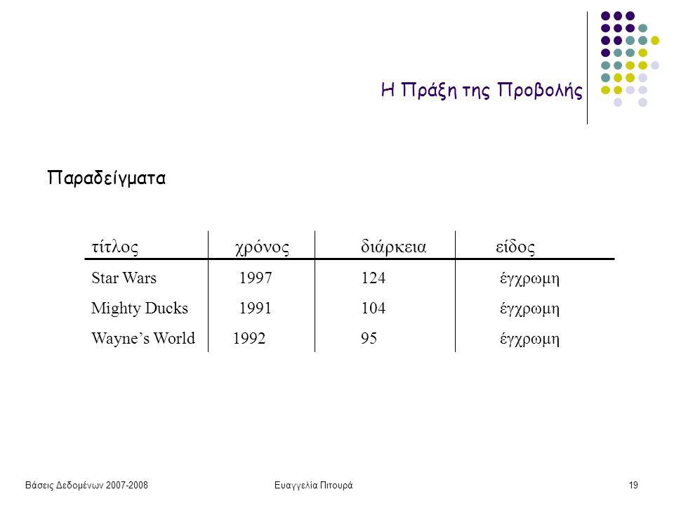 Βάσεις Δεδομένων 2007-2008Ευαγγελία Πιτουρά19 Η Πράξη της Προβολής Παραδείγματα τίτλος χρόνοςδιάρκειαείδος Star Wars 1997 124 έγχρωμη Mighty Ducks 1991 104 έγχρωμη Wayne's World 1992 95 έγχρωμη
