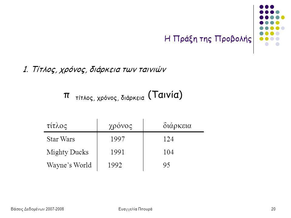 Βάσεις Δεδομένων 2007-2008Ευαγγελία Πιτουρά20 Η Πράξη της Προβολής 1. Τίτλος, χρόνος, διάρκεια των ταινιών π τίτλος, χρόνος, διάρκεια (Ταινία) τίτλος