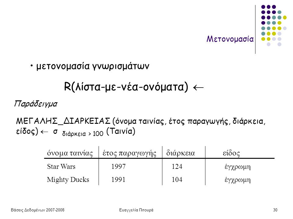 Βάσεις Δεδομένων 2007-2008Ευαγγελία Πιτουρά30 Μετονομασία R(λίστα-με-νέα-ονόματα)  μετονομασία γνωρισμάτων ΜΕΓΑΛΗΣ_ΔΙΑΡΚΕΙΑΣ (όνομα ταινίας, έτος παρ