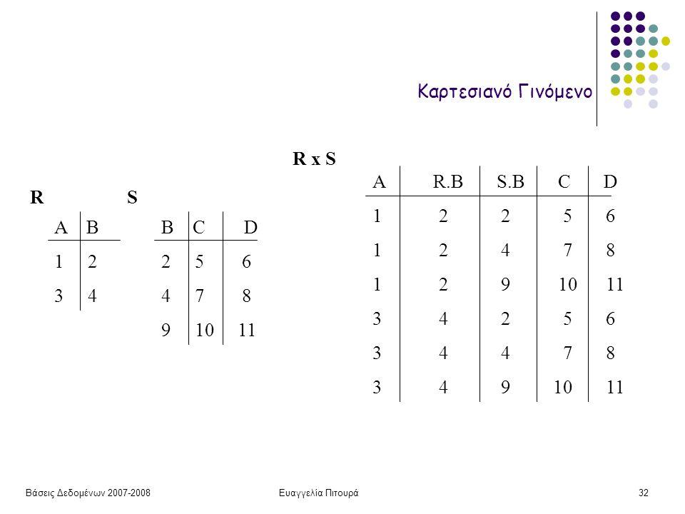 Βάσεις Δεδομένων 2007-2008Ευαγγελία Πιτουρά32 Καρτεσιανό Γινόμενο Α Β 1 2 3 4 B C D 2 5 6 4 7 8 9 10 11 RS R x S A R.B S.B C D 1 2 2 5 6 1 2 4 7 8 1 2 9 10 11 3 4 2 5 6 3 4 4 7 8 3 4 9 10 11