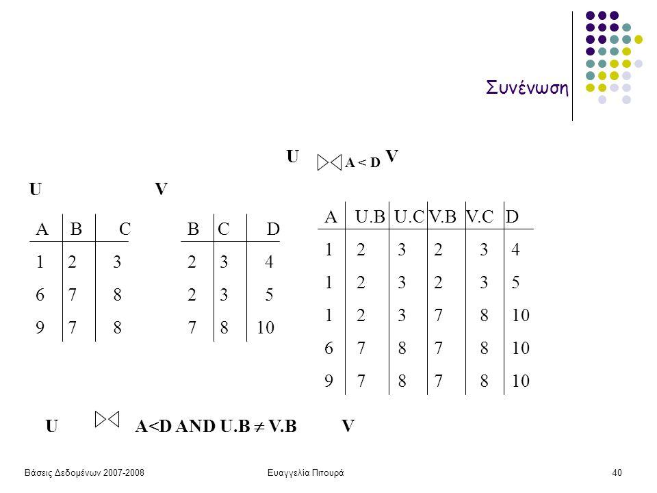 Βάσεις Δεδομένων 2007-2008Ευαγγελία Πιτουρά40 Συνένωση B C D 2 3 4 2 3 5 7 8 10 UV Α Β C 1 2 3 6 7 8 9 7 8 U A < D V A U.B U.C V.B V.C D 1 2 3 2 3 4 1 2 3 2 3 5 1 2 3 7 8 10 6 7 8 7 8 10 9 7 8 7 8 10 U A<D AND U.B  V.B V