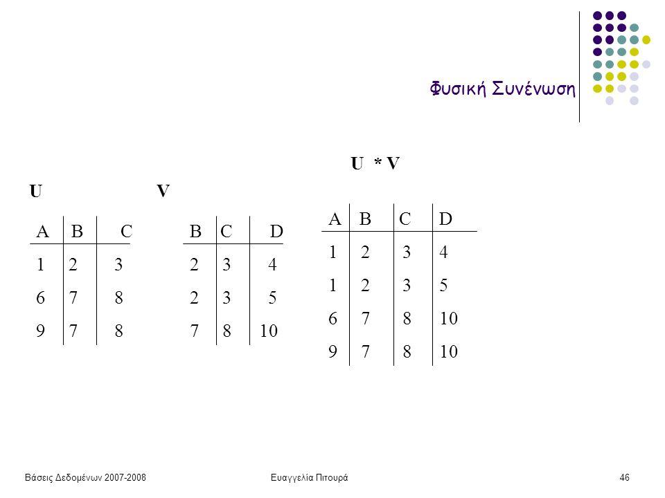 Βάσεις Δεδομένων 2007-2008Ευαγγελία Πιτουρά46 Φυσική Συνένωση B C D 2 3 4 2 3 5 7 8 10 UV Α Β C 1 2 3 6 7 8 9 7 8 U * V A B C D 1 2 3 4 1 2 3 5 6 7 8 10 9 7 8 10