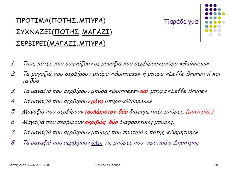 Βάσεις Δεδομένων 2007-2008Ευαγγελία Πιτουρά60 Παράδειγμα ΠΡΟΤΙΜΑ(ΠΟΤΗΣ, ΜΠΥΡΑ) ΣΥΧΝΑΖΕΙ(ΠΟΤΗΣ, ΜΑΓΑΖΙ) ΣΕΡΒΙΡΕΙ(ΜΑΓΑΖΙ, ΜΠΥΡΑ) 1.Τους πότες που συχνάζ