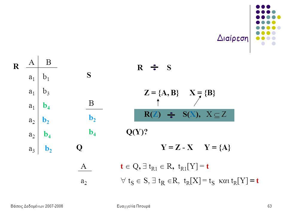 Βάσεις Δεδομένων 2007-2008Ευαγγελία Πιτουρά63 Διαίρεση S Bb2b4Bb2b4 R A B a 1 b 1 a 1 b 3 a 1 b 4 a 2 b 2 a 2 b 4 a 3 b 2 Q(Υ)? R(Z) S(X), X  Z Ζ = {