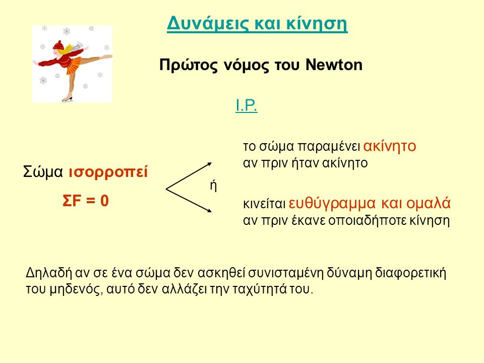 Δυνάμεις και κίνηση Πρώτος νόμος του Newton Σώμα ισορροπεί ΣF = 0 το σώμα παραμένει ακίνητο αν πριν ήταν ακίνητο κινείται ευθύγραμμα και ομαλά αν πριν έκανε οποιαδήποτε κίνηση ή Δηλαδή αν σε ένα σώμα δεν ασκηθεί συνισταμένη δύναμη διαφορετική του μηδενός, αυτό δεν αλλάζει την ταχύτητά του.