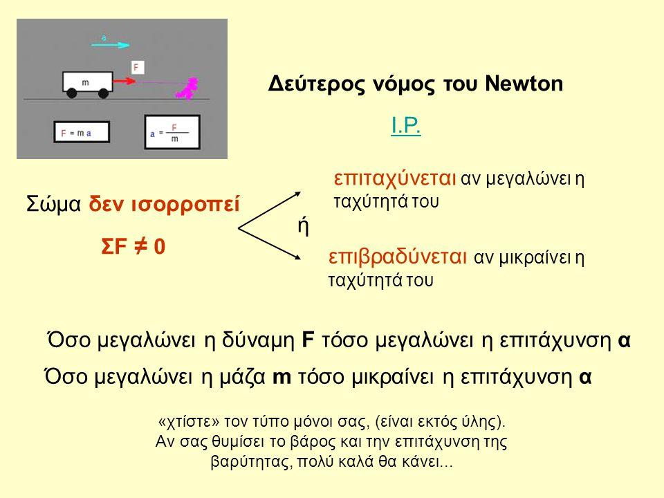 Δεύτερος νόμος του Newton Σώμα δεν ισορροπεί ΣF ≠ 0 επιταχύνεται αν μεγαλώνει η ταχύτητά του επιβραδύνεται αν μικραίνει η ταχύτητά του ή Όσο μεγαλώνει η δύναμη F τόσο μεγαλώνει η επιτάχυνση α Όσο μεγαλώνει η μάζα m τόσο μικραίνει η επιτάχυνση α «χτίστε» τον τύπο μόνοι σας, (είναι εκτός ύλης).