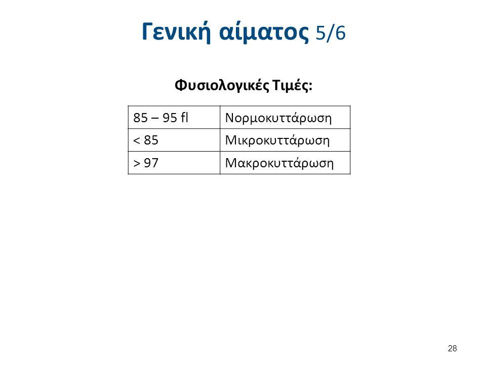 Γενική αίματος 5/6 Φυσιολογικές Τιμές: 85 – 95 flΝορμοκυττάρωση < 85Μικροκυττάρωση > 97Μακροκυττάρωση 28