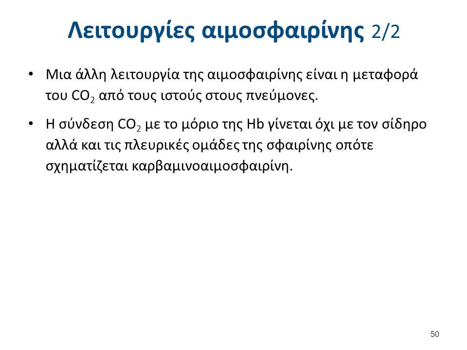 Λειτουργίες αιμοσφαιρίνης 2/2 Μια άλλη λειτουργία της αιμοσφαιρίνης είναι η μεταφορά του CO 2 από τους ιστούς στους πνεύμονες. Η σύνδεση CO 2 με το μό