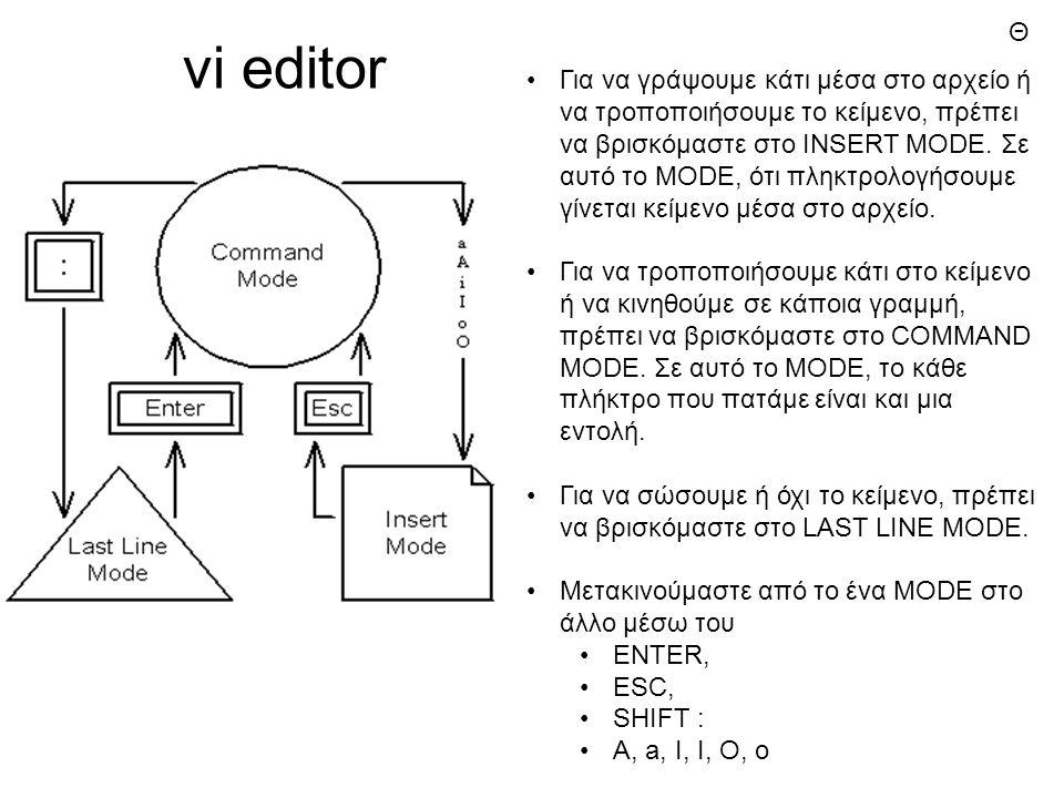 Για να γράψουμε κάτι μέσα στο αρχείο ή να τροποποιήσουμε το κείμενο, πρέπει να βρισκόμαστε στο INSERT MODE.