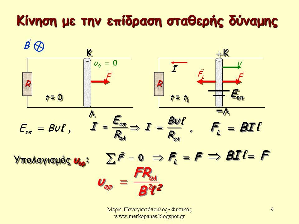 Μερκ. Παναγιωτόπουλος - Φυσικός www.merkopanas.blogspot.gr 9 Κίνηση με την επίδραση σταθερής δύναμης RR Ε επ Ι ++ -- t = 0 ΚΚ ΛΛ ΚΚ ΛΛ t = t 1 ℓ, ℓ ℓ