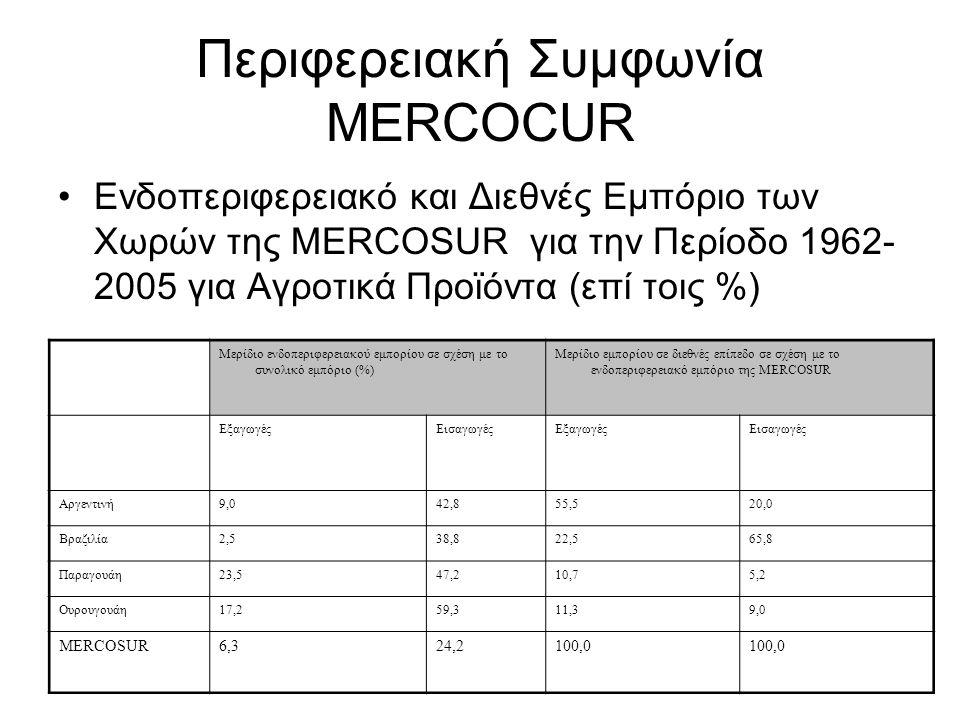 Περιφερειακή Συμφωνία MERCOCUR Ενδοπεριφερειακό και Διεθνές Εμπόριο των Χωρών της MERCOSUR για την Περίοδο 1962- 2005 για Αγροτικά Προϊόντα (επί τοις