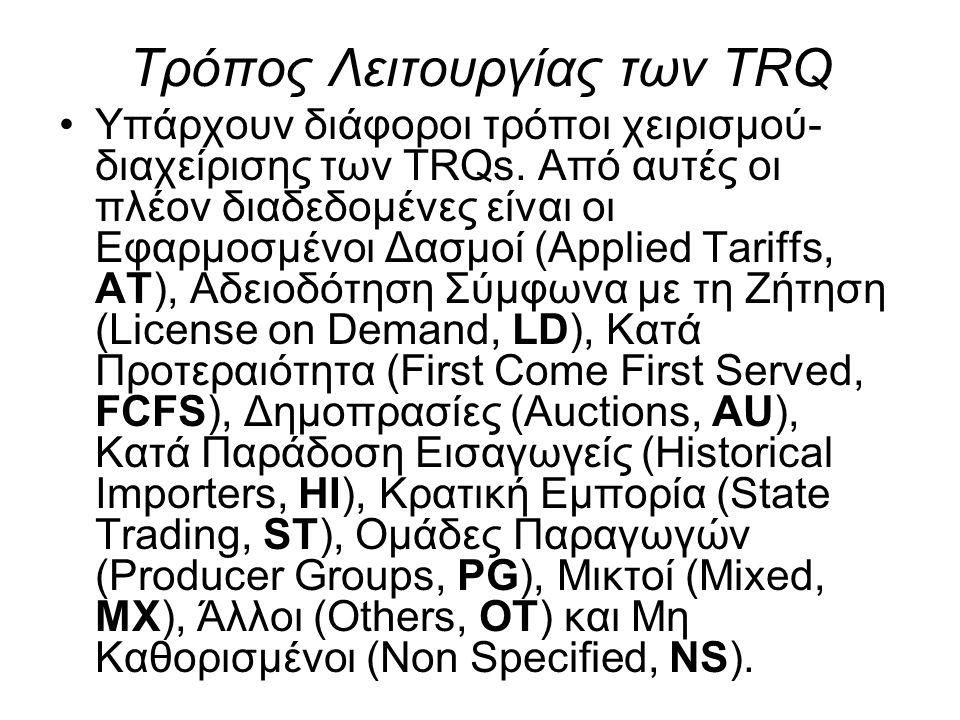 Τρόπος Λειτουργίας των TRQ Υπάρχουν διάφοροι τρόποι χειρισμού- διαχείρισης των TRQs. Από αυτές οι πλέον διαδεδομένες είναι οι Εφαρμοσμένοι Δασμοί (App