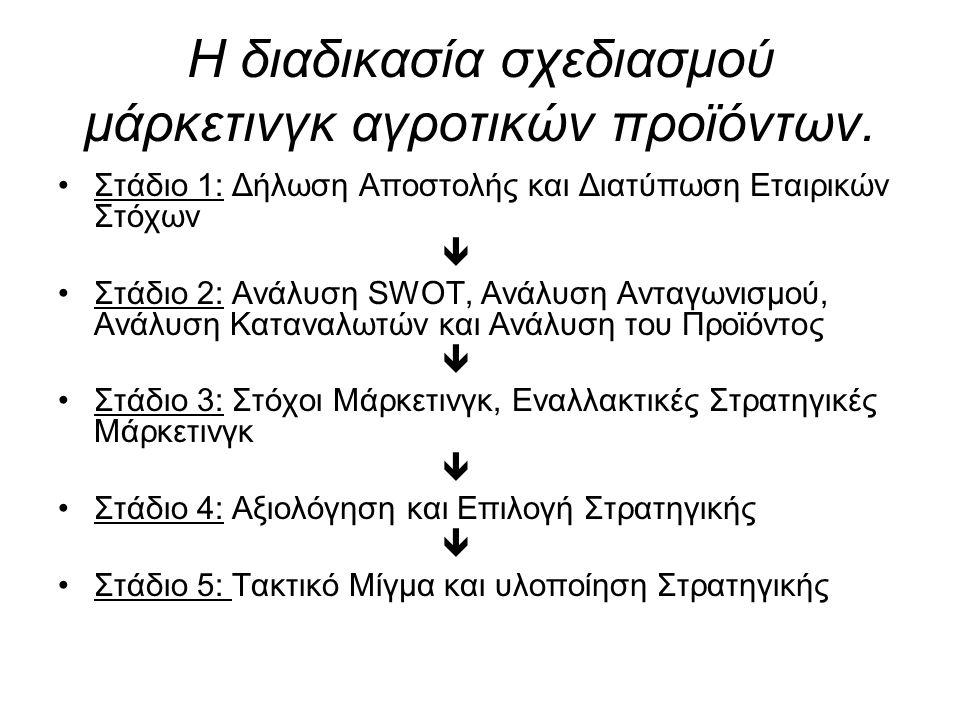Η διαδικασία σχεδιασμού μάρκετινγκ αγροτικών προϊόντων. Στάδιο 1: Δήλωση Αποστολής και Διατύπωση Εταιρικών Στόχων  Στάδιο 2: Ανάλυση SWOT, Ανάλυση Αν