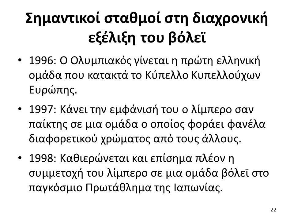 Σημαντικοί σταθμοί στη διαχρονική εξέλιξη του βόλεϊ 1996: Ο Ολυμπιακός γίνεται η πρώτη ελληνική ομάδα που κατακτά το Κύπελλο Κυπελλούχων Ευρώπης. 1997