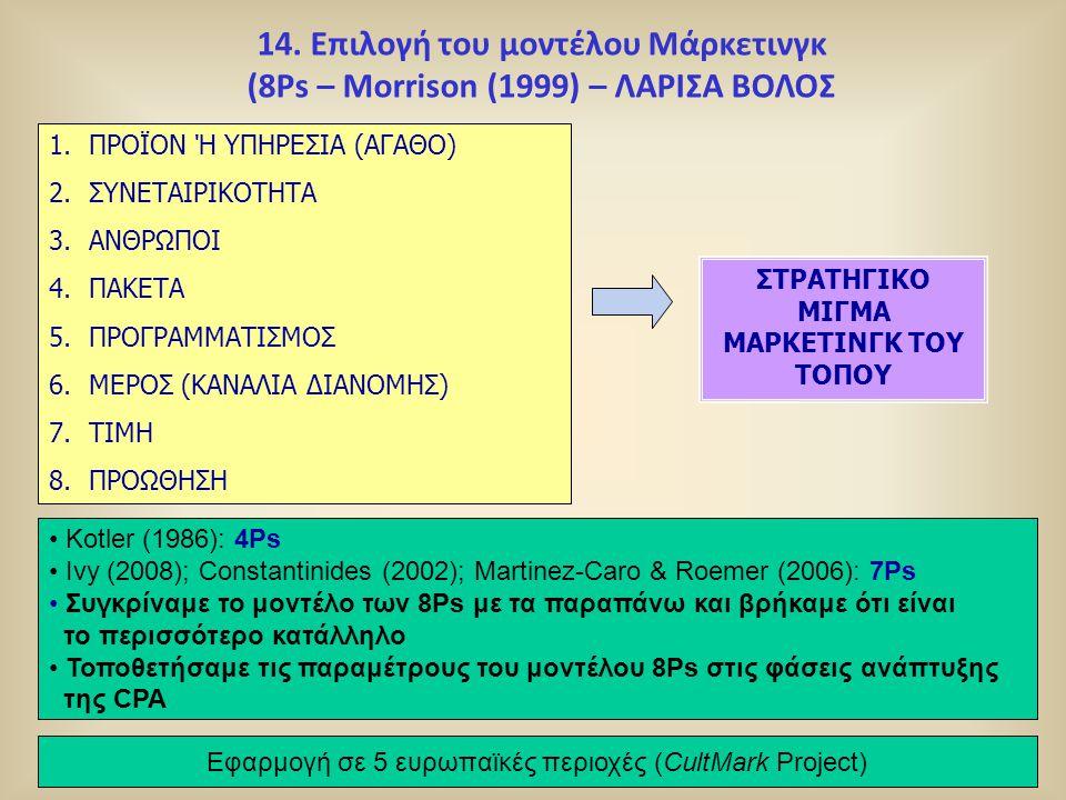 14. Επιλογή του μοντέλου Μάρκετινγκ (8Ps – Morrison (1999) – ΛΑΡΙΣΑ ΒΟΛΟΣ 1.ΠΡΟΪΟΝ Ή ΥΠΗΡΕΣΙΑ (ΑΓΑΘΟ) 2.ΣΥΝΕΤΑΙΡΙΚΟΤΗΤΑ 3.ΑΝΘΡΩΠΟΙ 4.ΠΑΚΕΤΑ 5.ΠΡΟΓΡΑΜΜ