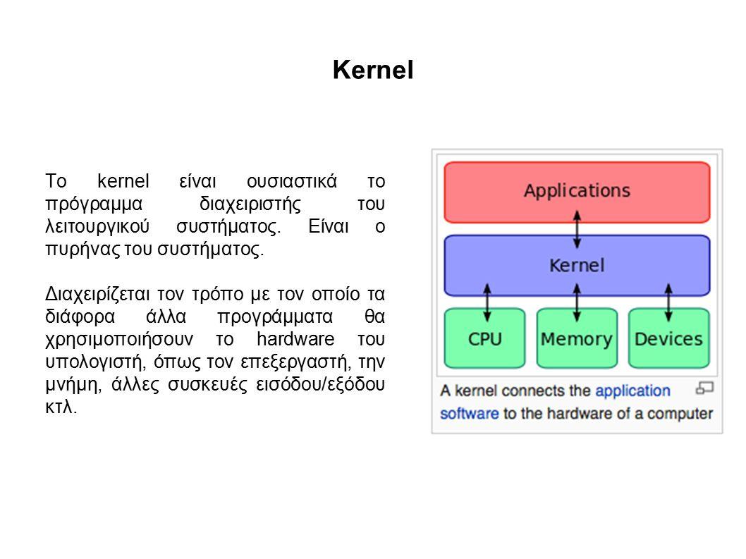 Επικοινωνία του χρήστη με το λειτουργικό σύστημα Ο χρήστης μπορεί να επικοινωνήσει με το λειτουργικό σύστημα μέσω ενός γραφικού περιβάλλοντος (Graphical User Interface - GUI, π.χ.