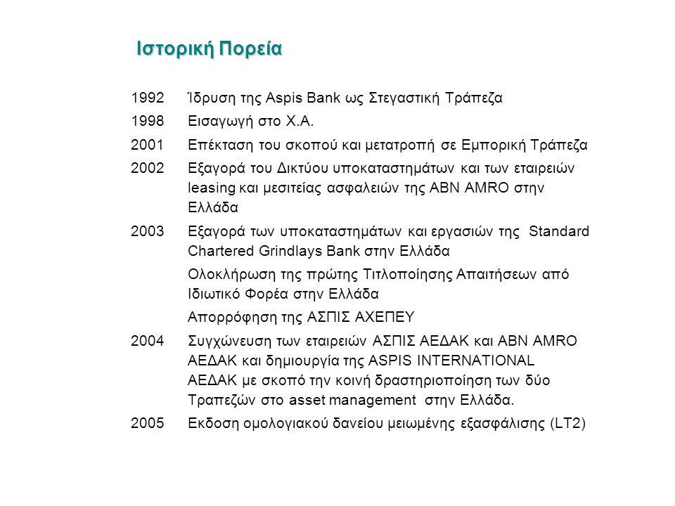 Ιστορική Πορεία 1992 Ίδρυση της Aspis Bank ως Στεγαστική Τράπεζα 1998 Εισαγωγή στο Χ.Α. 2001 Επέκταση του σκοπού και μετατροπή σε Εμπορική Τράπεζα 200