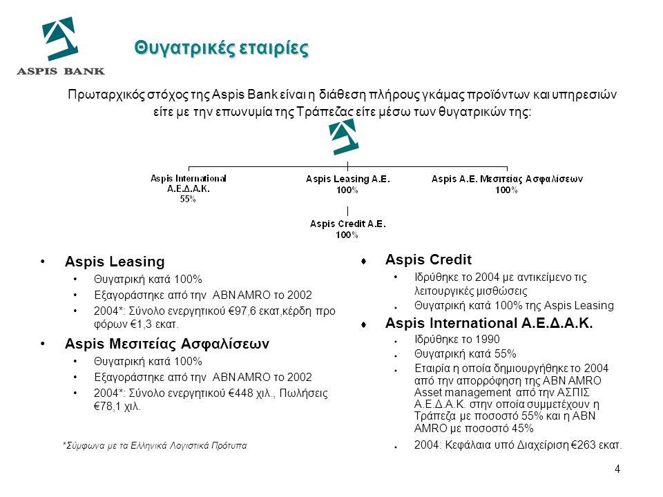 4 Θυγατρικές εταιρίες Πρωταρχικός στόχος της Aspis Bank είναι η διάθεση πλήρους γκάμας προϊόντων και υπηρεσιών είτε με την επωνυμία της Τράπεζας είτε