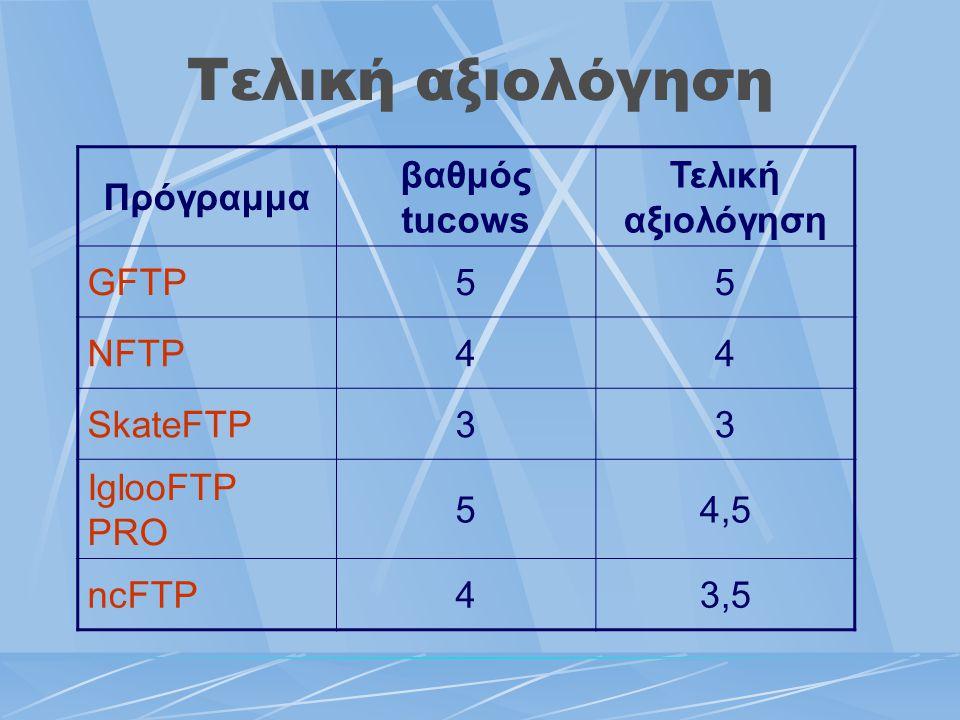 Τελική αξιολόγηση Πρόγραμμα βαθμός tucows Τελική αξιολόγηση GFTP55 NFTP44 SkateFTP33 IglooFTP PRO 54,5 ncFTP43,5