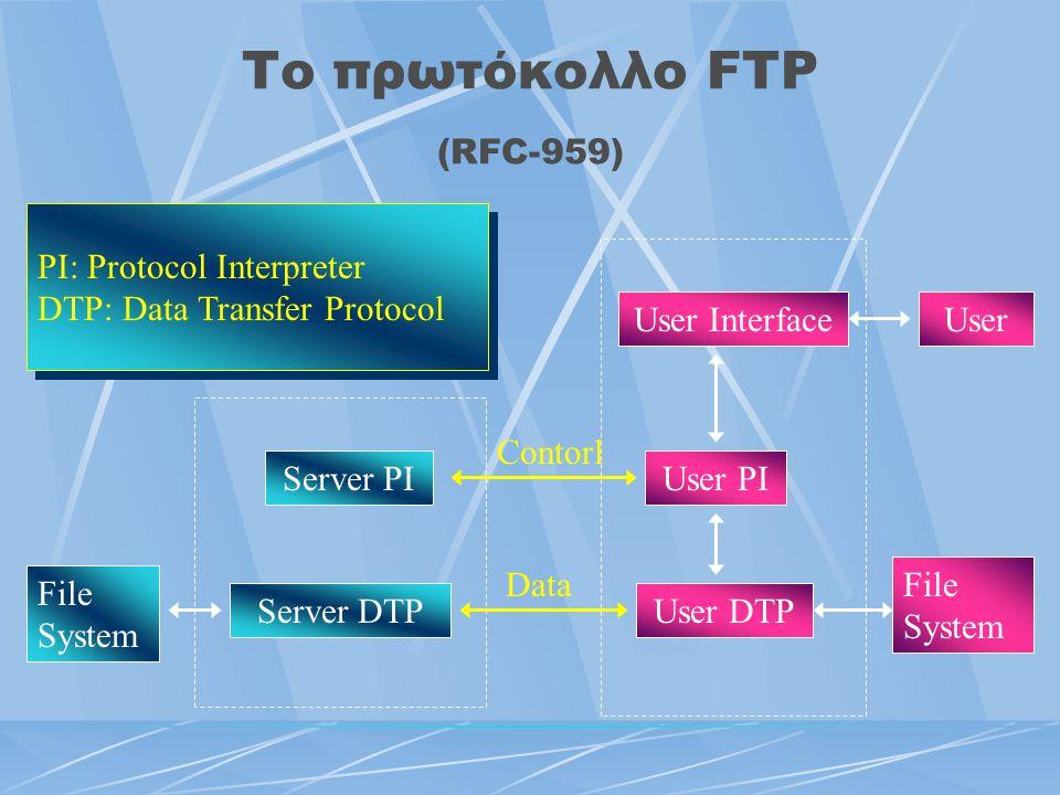 ncFTP Δημιουργός Mike Gleason Home Page http://www.ncftpd.com/ncftp Έκδοση Client 3.1 Μέγεθος 379.0 Kb Περιβάλλον Console Λειτουργικά UNIX / Linux Windows 95/98/NT/2000 Άδεια Freeware Κώδικας C / C++