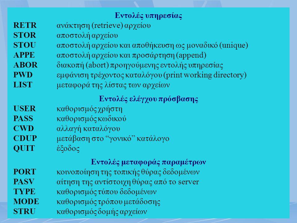 Τυπικά χαρακτηριστικά των 5 προγραμμάτων