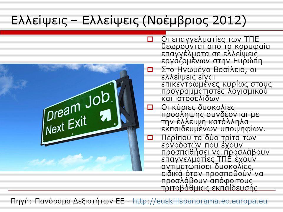 Ελλείψεις – Ελλείψεις (Νοέμβριος 2012)  Οι επαγγελματίες των ΤΠΕ θεωρούνται από τα κορυφαία επαγγέλματα σε ελλείψεις εργαζομένων στην Ευρώπη  Στο Ην