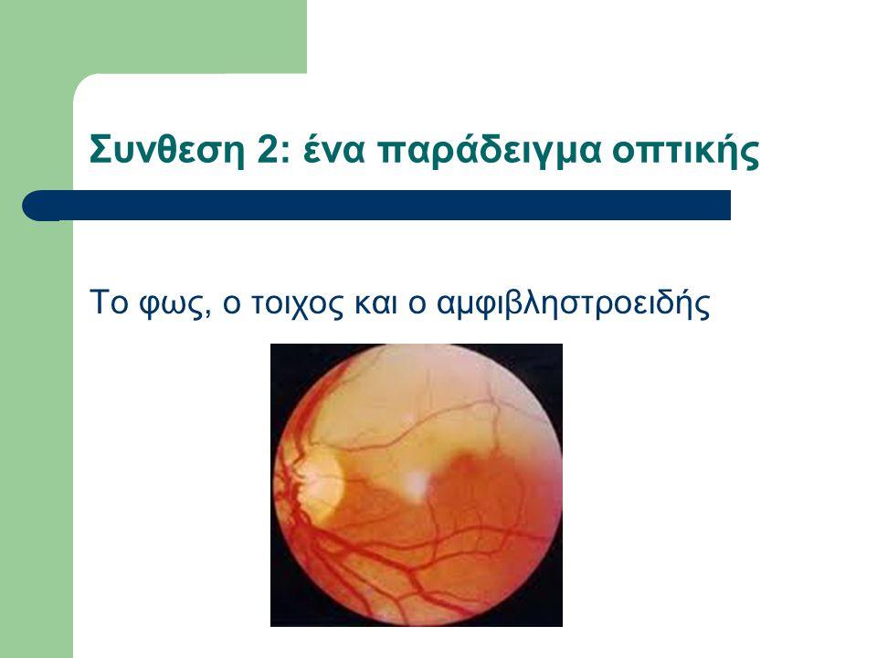 Συνθεση 2: ένα παράδειγμα οπτικής Το φως, ο τοιχος και ο αμφιβληστροειδής