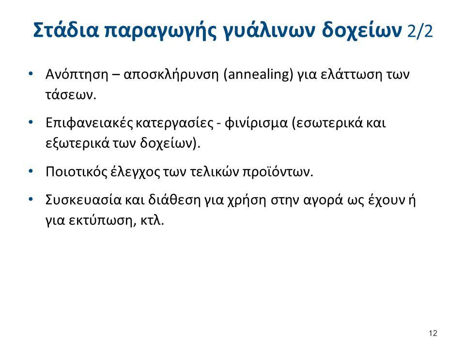Στάδια παραγωγής γυάλινων δοχείων 2/2 Ανόπτηση – αποσκλήρυνση (annealing) για ελάττωση των τάσεων.