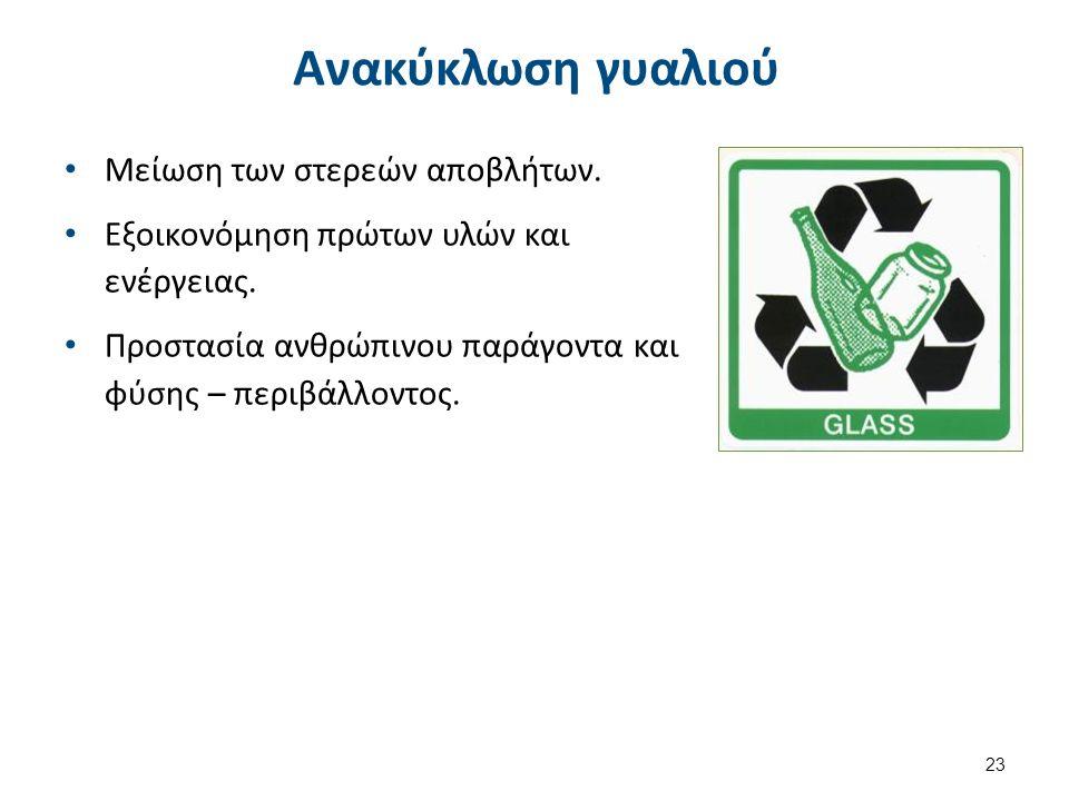 Ανακύκλωση γυαλιού Μείωση των στερεών αποβλήτων.Εξοικονόμηση πρώτων υλών και ενέργειας.