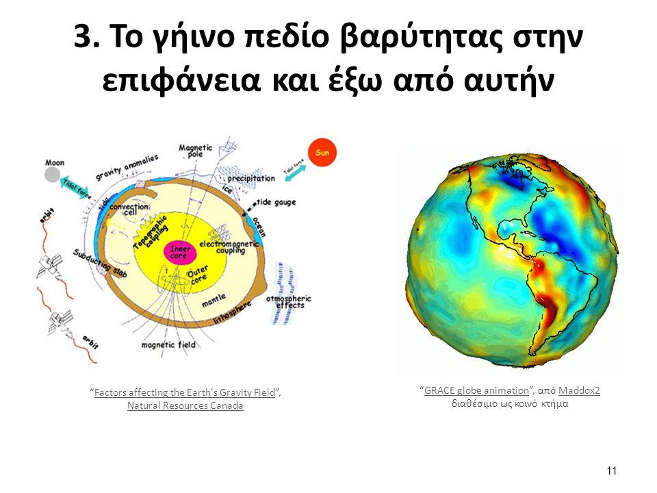 """3. Το γήινο πεδίο βαρύτητας στην επιφάνεια και έξω από αυτήν """"Factors affecting the Earth's Gravity Field"""", Natural Resources CanadaFactors affecting"""