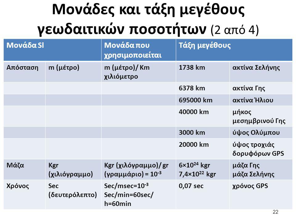 Μονάδες και τάξη μεγέθους γεωδαιτικών ποσοτήτων (2 από 4) Μονάδα SlΜονάδα που χρησιμοποιείται Τάξη μεγέθους Απόστασηm (μέτρο)m (μέτρο)/ Km χιλιόμετρο 1738 kmακτίνα Σελήνης 6378 kmακτίνα Γης 695000 kmακτίνα Ήλιου 40000 kmμήκος μεσημβρινού Γης 3000 kmύψος Ολύμπου 20000 kmύψος τροχιάς δορυφόρων GPS ΜάζαKgr (χιλιόγραμμο) Kgr (χιλόγραμμο)/ gr (γραμμάριο) = 10 -3 6×10 24 kgr 7,4×10 22 kgr μάζα Γης μάζα Σελήνης ΧρόνοςSec (δευτερόλεπτο) Sec/msec=10 -3 Sec/min=60sec/ h=60min 0,07 secχρόνος GPS 22