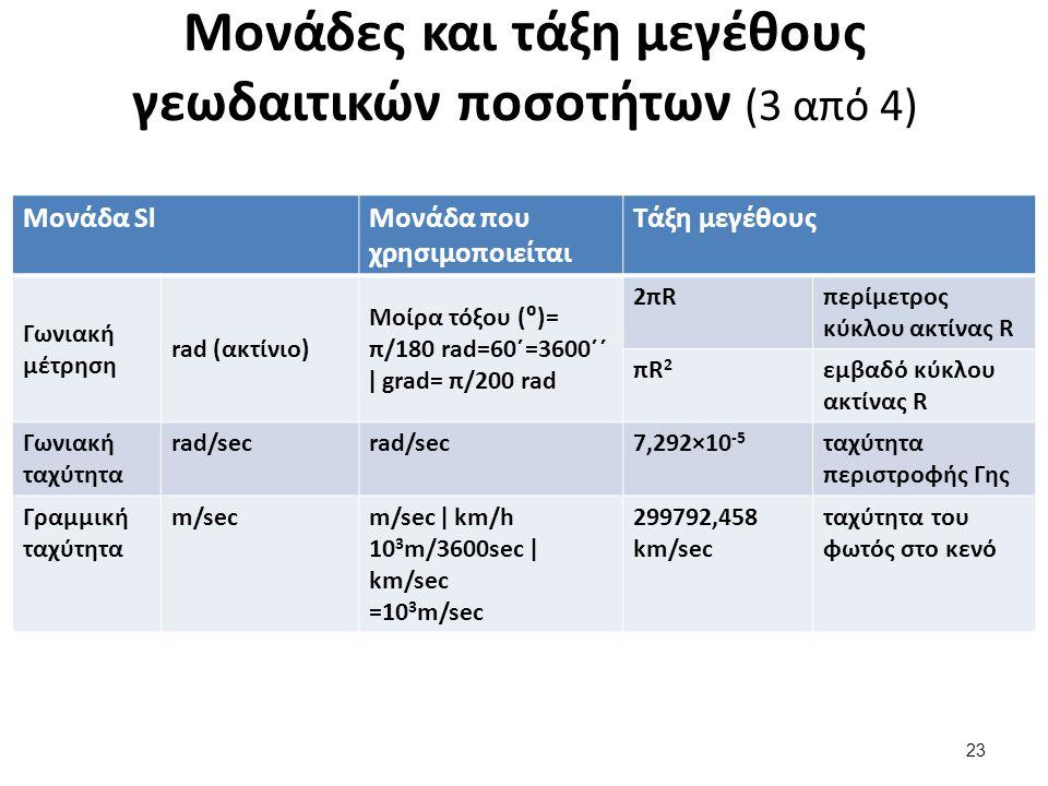 Μονάδες και τάξη μεγέθους γεωδαιτικών ποσοτήτων (3 από 4) Μονάδα SlΜονάδα που χρησιμοποιείται Τάξη μεγέθους Γωνιακή μέτρηση rad (ακτίνιο) Μοίρα τόξου (⁰)= π/180 rad=60΄=3600΄΄ ǀ grad= π/200 rad 2πR2πRπερίμετρος κύκλου ακτίνας R πR2πR2 εμβαδό κύκλου ακτίνας R Γωνιακή ταχύτητα rad/sec 7,292×10 -5 ταχύτητα περιστροφής Γης Γραμμική ταχύτητα m/secm/sec ǀ km/h 10 3 m/3600sec ǀ km/sec =10 3 m/sec 299792,458 km/sec ταχύτητα του φωτός στο κενό 23