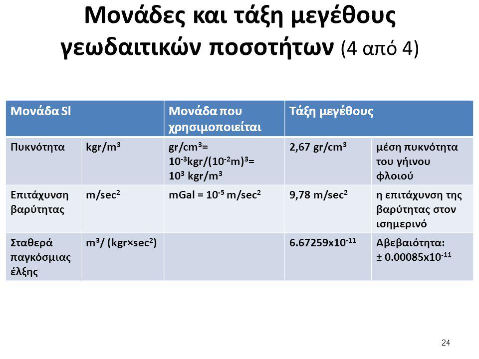 Μονάδες και τάξη μεγέθους γεωδαιτικών ποσοτήτων (4 από 4) Μονάδα SlΜονάδα που χρησιμοποιείται Τάξη μεγέθους Πυκνότηταkgr/m 3 gr/cm 3 = 10 -3 kgr/(10 -2 m) 3 = 10 3 kgr/m 3 2,67 gr/cm 3 μέση πυκνότητα του γήινου φλοιού Επιτάχυνση βαρύτητας m/sec 2 mGal = 10 -5 m/sec 2 9,78 m/sec 2 η επιτάχυνση της βαρύτητας στον ισημερινό Σταθερά παγκόσμιας έλξης m 3 / (kgr×sec 2 )6.67259x10 -11 Αβεβαιότητα: ± 0.00085x10 -11 24