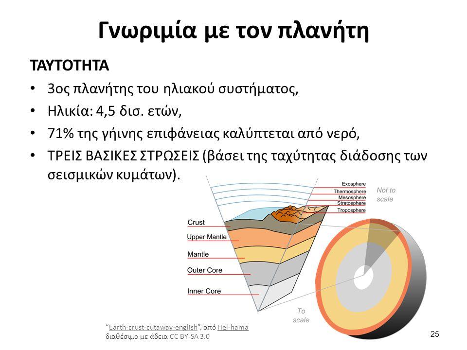 Γνωριμία με τον πλανήτη ΤΑΥΤΟΤΗΤΑ 3ος πλανήτης του ηλιακού συστήματος, Ηλικία: 4,5 δισ.