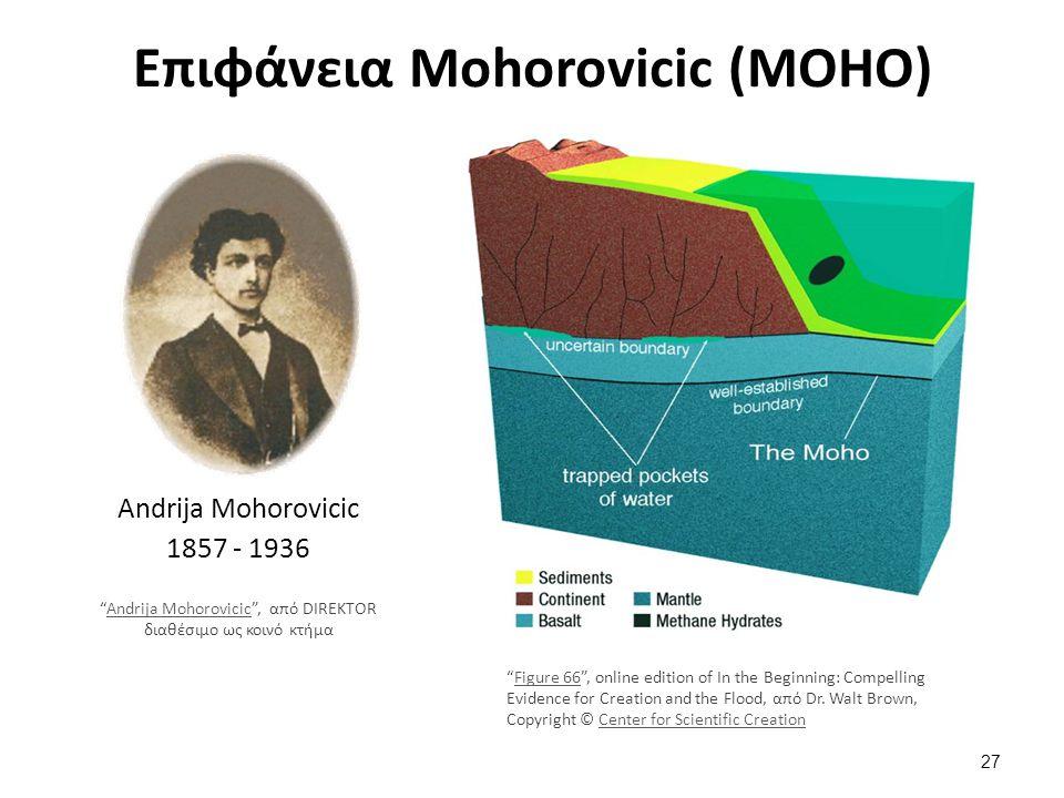 Επιφάνεια Mohorovicic (MOHO) Andrija Mohorovicic 1857 - 1936 Andrija Mohorovicic , από DIREKTOR διαθέσιμο ως κοινό κτήμαAndrija Mohorovicic Figure 66 , online edition of In the Beginning: Compelling Evidence for Creation and the Flood, από Dr.