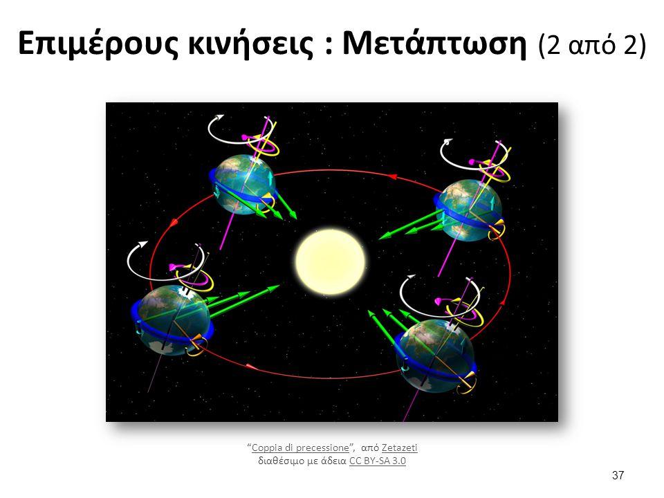 Επιμέρους κινήσεις : Μετάπτωση (2 από 2) Coppia di precessione , από Zetazeti διαθέσιμο με άδεια CC BY-SA 3.0Coppia di precessioneZetazetiCC BY-SA 3.0 37