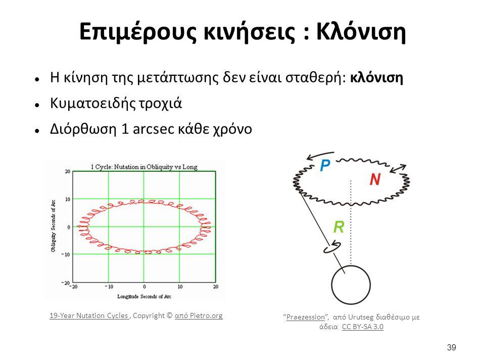 Επιμέρους κινήσεις : Κλόνιση Η κίνηση της μετάπτωσης δεν είναι σταθερή: κλόνιση Κυματοειδής τροχιά Διόρθωση 1 arcsec κάθε χρόνο 19-Year Nutation Cycles 19-Year Nutation Cycles, Copyright © από Pietro.orgαπό Pietro.org Praezession , από Urutseg διαθέσιμο με άδεια CC BY-SA 3.0PraezessionCC BY-SA 3.0 39