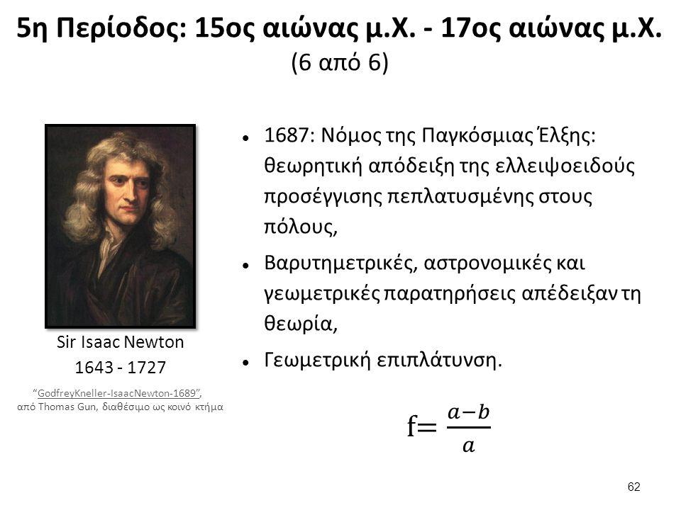 5η Περίοδος: 15ος αιώνας μ.Χ.- 17ος αιώνας μ.Χ.