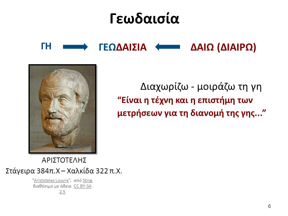 Γεωδαισία (συνέχεια) Η ελληνική λέξη χρησιμοποιείται ως διεθνής όρος ΓΕΩΔΑΙΣΙΑ GEODESY GEODESIE GEODASIE GEODESIA 7