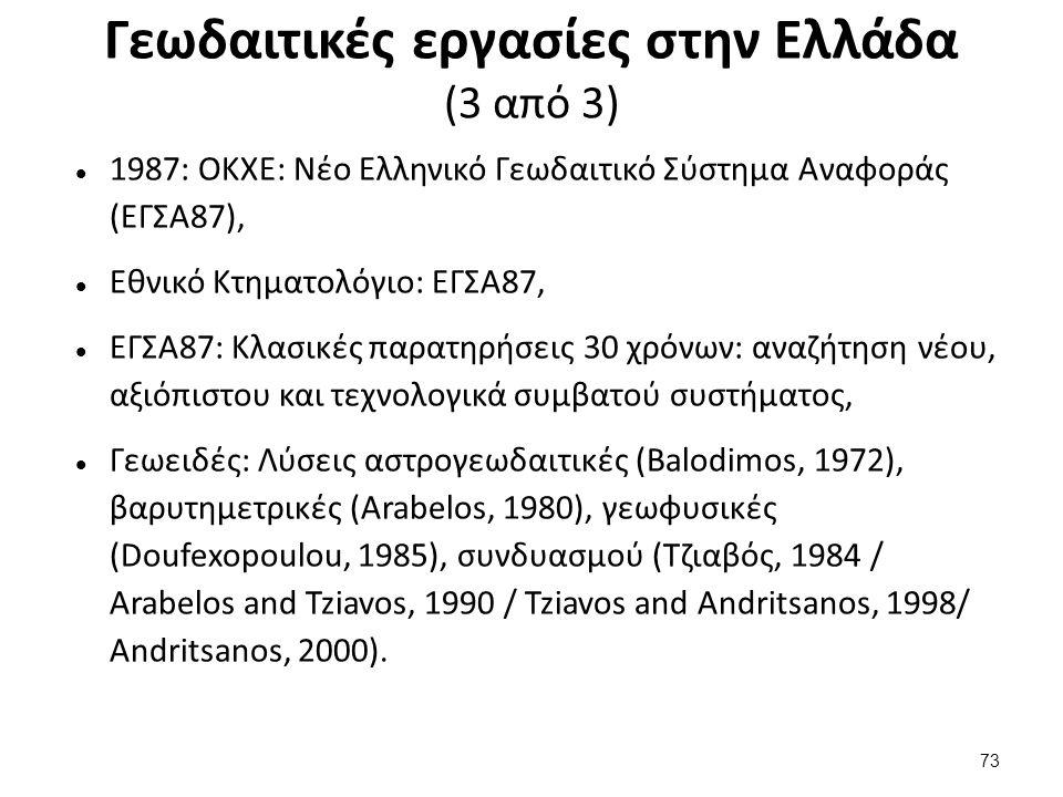 Γεωδαιτικές εργασίες στην Ελλάδα (3 από 3) 1987: ΟΚΧΕ: Νέο Ελληνικό Γεωδαιτικό Σύστημα Αναφοράς (ΕΓΣΑ87), Εθνικό Κτηματολόγιο: ΕΓΣΑ87, ΕΓΣΑ87: Κλασικές παρατηρήσεις 30 χρόνων: αναζήτηση νέου, αξιόπιστου και τεχνολογικά συμβατού συστήματος, Γεωειδές: Λύσεις αστρογεωδαιτικές (Balodimos, 1972), βαρυτημετρικές (Arabelos, 1980), γεωφυσικές (Doufexopoulou, 1985), συνδυασμού (Τζιαβός, 1984 / Arabelos and Tziavos, 1990 / Tziavos and Andritsanos, 1998/ Andritsanos, 2000).