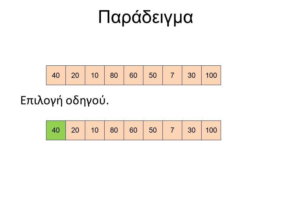 Παράδειγμα 402010806050730100 Επιλογή οδηγού. 402010806050730100