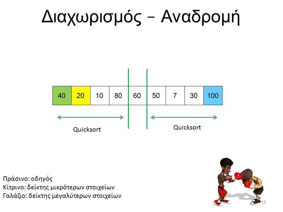 Ανάλυση Θ(n 2 ) στη χειρότερη περίπτωση (γιατί;;;;) Θ(nlogn) στη καλύτερη περίπτωση (γιατί;;;) Θ(nlogn) στη μέση περίπτωση (εξού και quick…) (ΓΙΑΤΙ;;;;) 12
