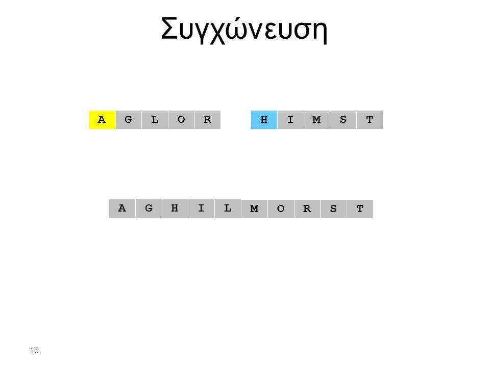 17 Η Αναδρομική Σχέση Έστω T(n) = πλήθος συγκρίσεων της Μergesort για είσοδο μεγέθους n.