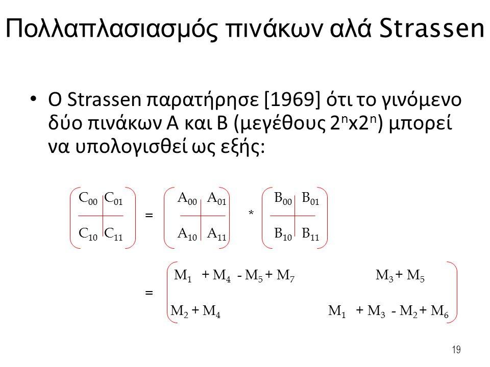 Πολλαπλασιασμός πινάκων αλά Strassen Ο Strassen παρατήρησε [1969] ότι το γινόμενο δύο πινάκων A και B (μεγέθους 2 n x2 n ) μπορεί να υπολογισθεί ως εξ